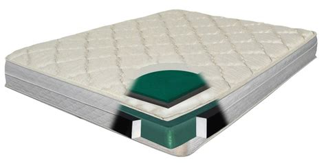 Size Rv Mattress by Sofa Bed Mattress Sizes Sleeper Sofa Mattress Sizes