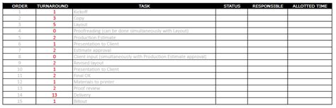 Creating And Managing Workback Schedule Templates Developware Workback Schedule Template