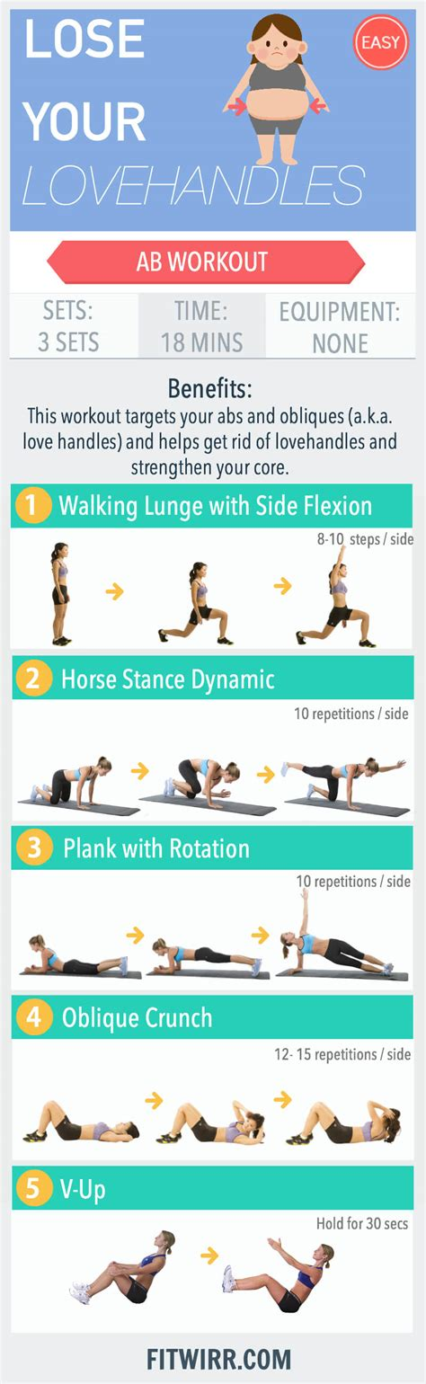 5 handle workouts to get rid of the muffin top