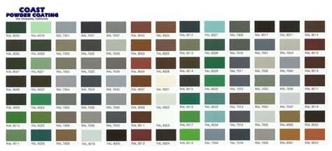 eastwood car paint color chart car interior design