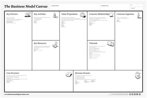 Business Model Canvas Layout | epicenter resource activity guide living the business