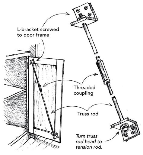how to fix a warped cabinet door how to fix a warped wooden cabinet door mail cabinet