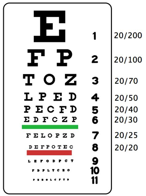 imagenes test visual snellenkaart wikipedia