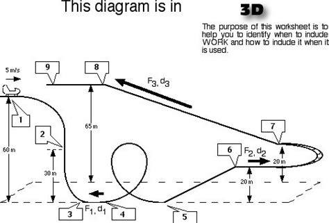 Kinetic And Potential Energy Worksheet Pdf by 15 Best Images Of Phase Change Diagram Worksheet Answers