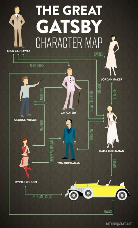 symbols in the great gatsby parties great gatsby characters gatsby pinterest