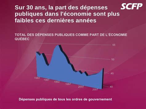 Il Est Temps De Changer by L 233 Conomie Il Est Temps De Changer De Poste