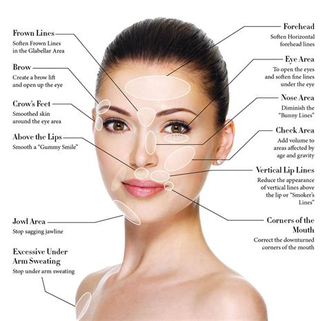 7 Wrinkle Areas And How To Treat Them by Best Wrinkle Treatment