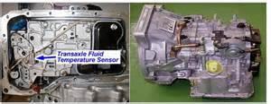 Kia Sedona Gearbox Problems Kia Sedona Location Get Free Image About Wiring