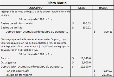 ejemplo libro diario contabilidad file diario dpreciaci 243 n ejemplo png wikimedia commons
