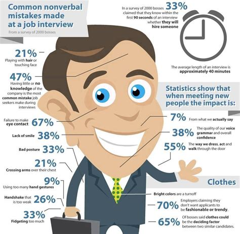 Examples Of Skills To Put On Resume by Top Nonverbal Mistakes Made During A Job Interview Pro