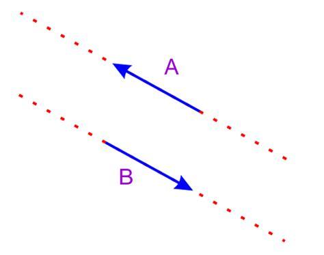 Imagenes Deslizantes Html | el rinc 211 n de la f 205 sica vectores paralelos