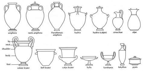 forme vasi greci pottery shapes search dionysus 1st season