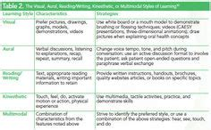4mat lesson plan template 4mat lesson plan template search brain based