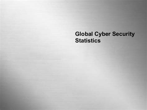World Executive Mba In Cyber Security by Bangladesh Cyber Security Status In Global Perspective
