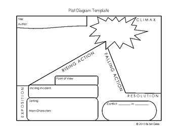 Plot Diagram Graphic Organizer Template By Lovin Lit Tpt Plot Timeline Template
