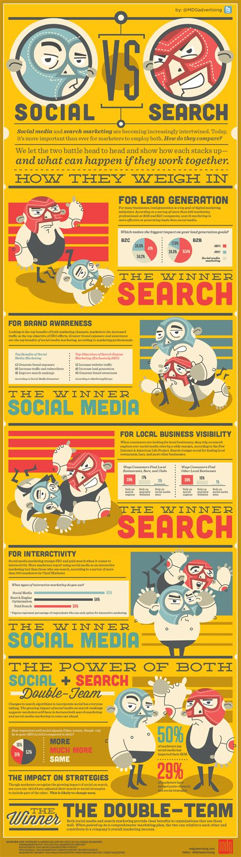 search engine society digital media and society books 301 moved permanently