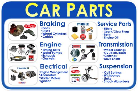 How To Save On Auto Parts - The Jewish Lady