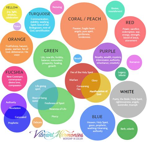 Meaning Of Color color meanings vibrant harmonies