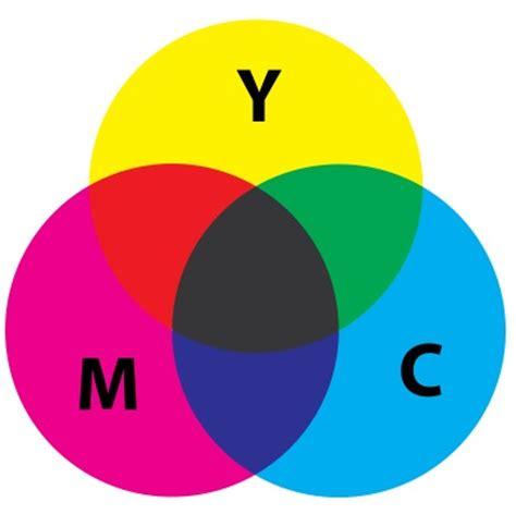 cmyk spectrum waar staat cmyk voor inktweb nl blog