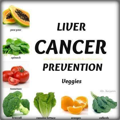 Liver Detox For Cancer Patients by Liver Cancer Prevention Charts Graphs Etc