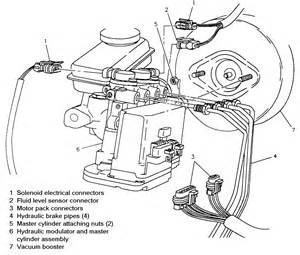 S10 Brake System Diagram 4 3 Engine Freeze Location 4 Get Free Image About