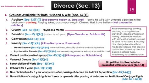 section 13 a of hindu marriage act hindu marriage act 1955 by adv subhan bande kadapa