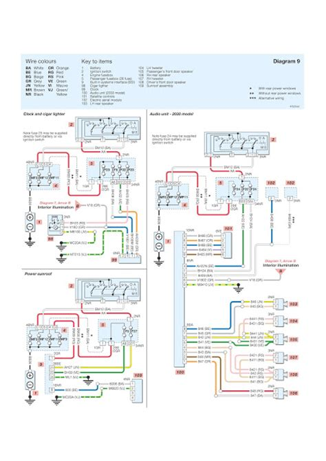 pin 206 peugeot wiring diagrams starting charging horn