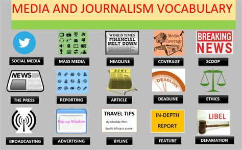 Journalism Vocabulary by Media And Journalism Vocabulary Learn With Africa