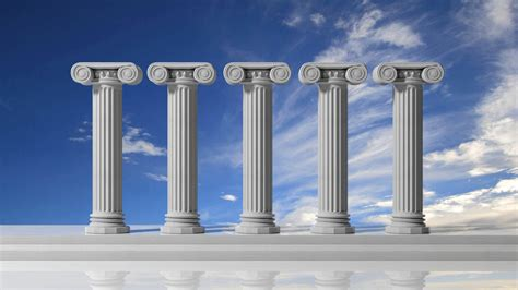 the pillars of the the 5 pillars of marketing automation success