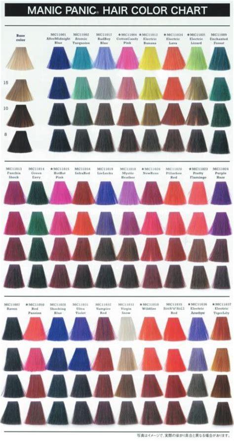 hair dye continued the truth about manic panic bonzai manic panic colour chart hair pinterest