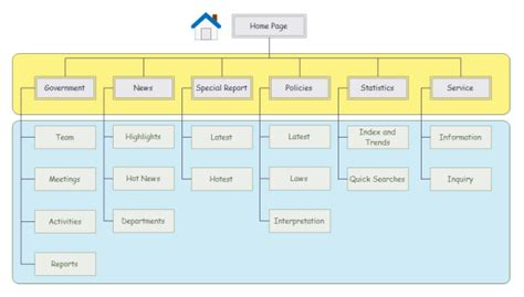 Hierarchy Diagram Exles Free Download Template Hierarchy