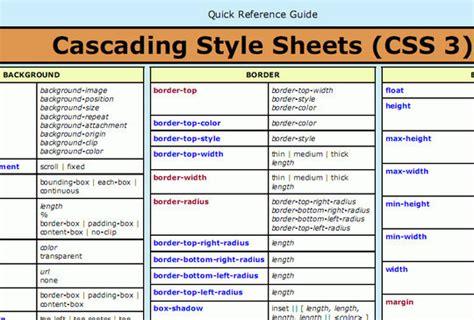 css tutorial list 40 handy css3 tools tutorials and resources