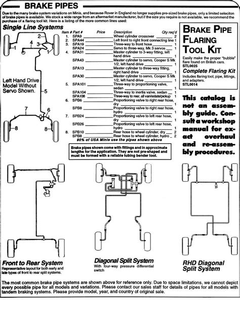 Classic Mini Brake System Diagram Brake Pipes Pg 116