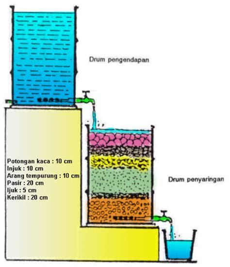 membuat filter untuk air minum penjernihan air melalui penyaringan taty alfiah s blog