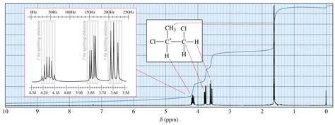 Proton Nmr Database by Organic Spectroscopy International Proton Nmr Spectrum Of