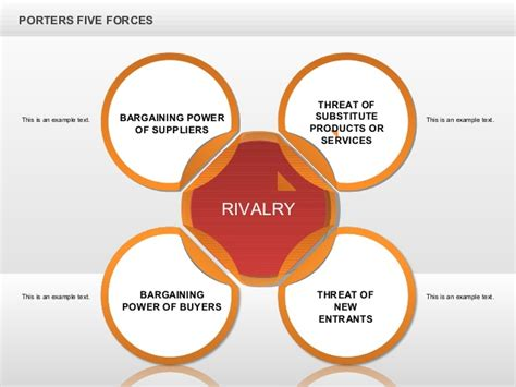 Porter S Five Forces For Powerpoint By Poweredtemplate Com Five Forces Model Ppt