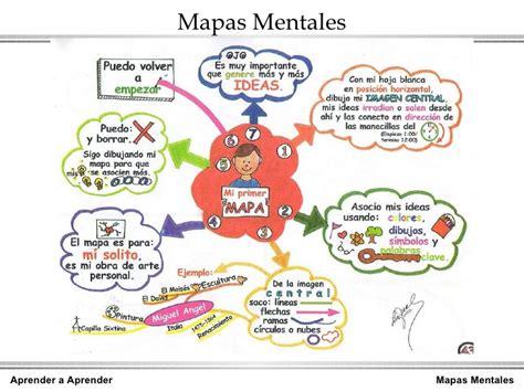 imagenes representacion mental mapas mentales