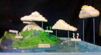 maqueta sobre un proyecto dr agua para basica como hacer maquetas maqueta ciclo del agua