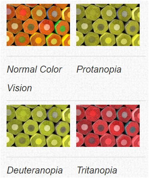 do blind in color what colorblind see new health advisor