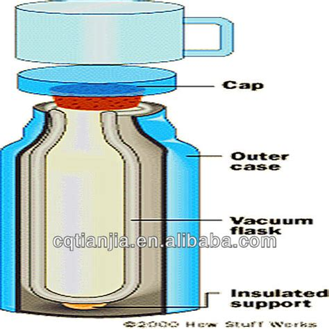 Define A Vacuum Made In China Manufacturers Chongqing Tianjia Vacuum Glass