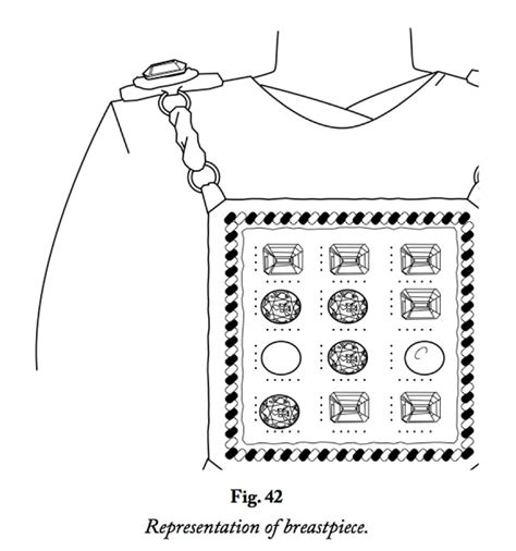 breastplate coloring page coloring pages