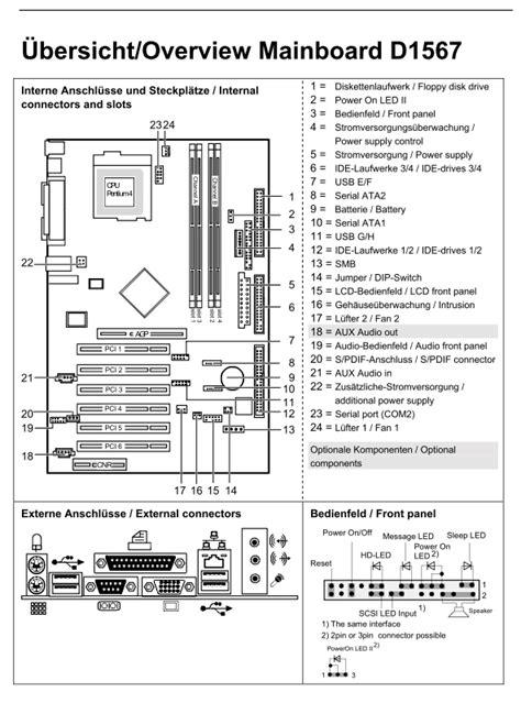 die internationalen tastaturbelegungen fujitsu siemens d1657 mainboard