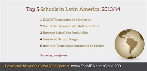 Best Mba Schools In America by Top Business Schools In America Topmba