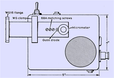 gunn diode transceiver gunn diode receiver 28 images putting together waveguide equipment the microwave museum x