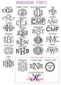 Camo Slipcovers Download Circle Monogram Font Cricut Pinterest