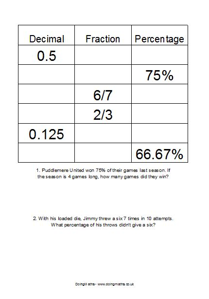 Percentages And Fractions Worksheets by Percent Decimal Fraction Worksheets Pdf Free Math