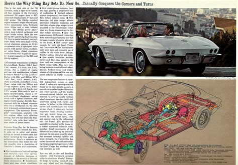 download car manuals pdf free 1973 chevrolet corvette parking system 1964 chevrolet corvette workshop manuals free pdf download gt free