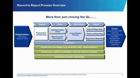 Report Photo Process by Financial To Report Process