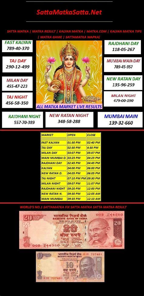 satta matka sattamatka satta matka is the indian market gambling entertainment