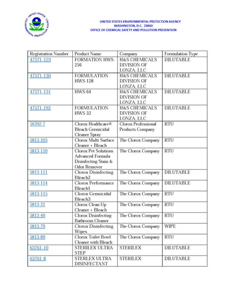 epa list  disinfectants     coronavirus heart soul